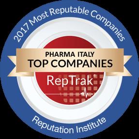 Pharma Top Companies
